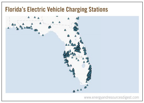 florida-electric-stations