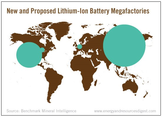 proposed-lithium-battery-megafactory
