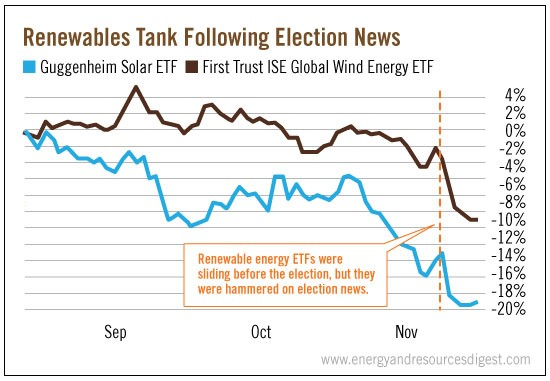 renewable-tank-election